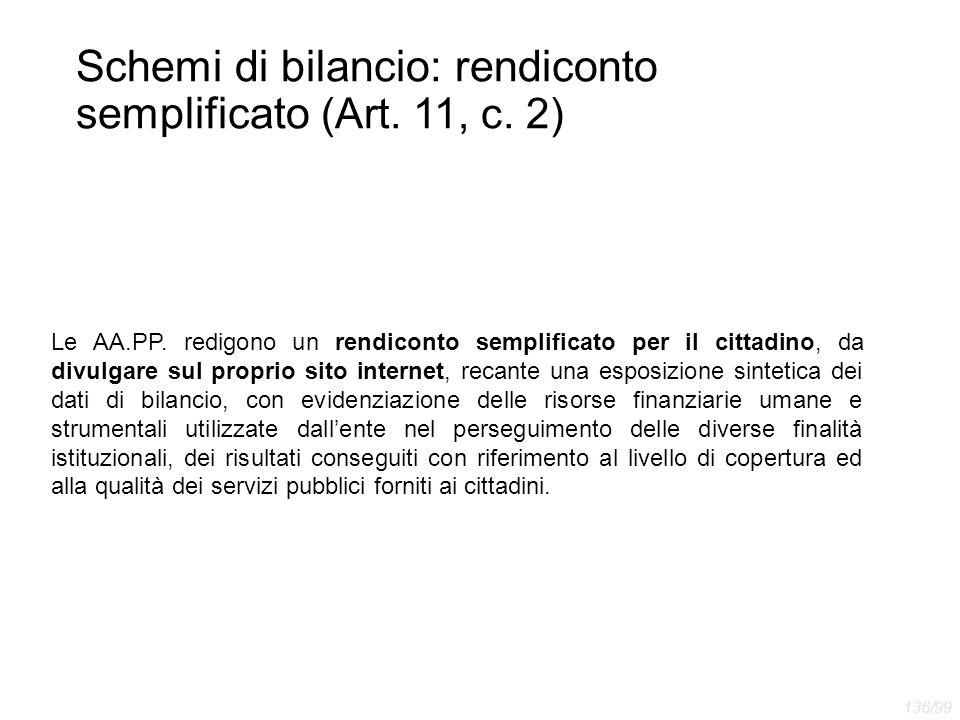 Schemi di bilancio: rendiconto semplificato (Art. 11, c. 2)