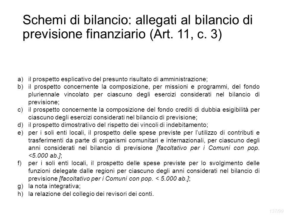 Schemi di bilancio: allegati al bilancio di previsione finanziario (Art. 11, c. 3)