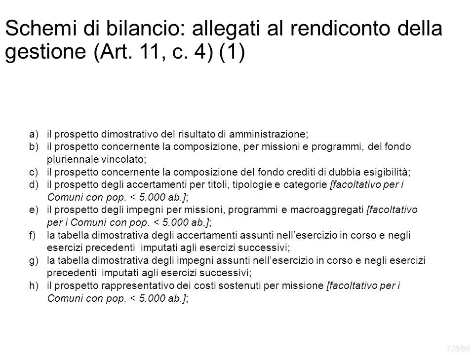 Schemi di bilancio: allegati al rendiconto della gestione (Art. 11, c
