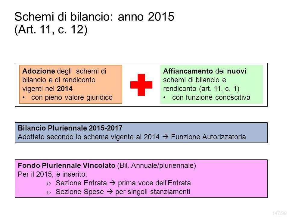 Schemi di bilancio: anno 2015 (Art. 11, c. 12)