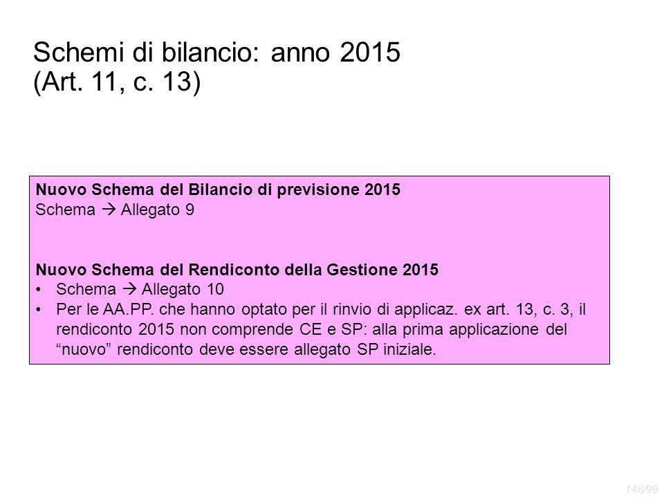 Schemi di bilancio: anno 2015 (Art. 11, c. 13)