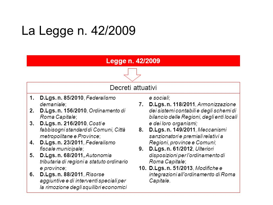La Legge n. 42/2009 Legge n. 42/2009 Decreti attuativi