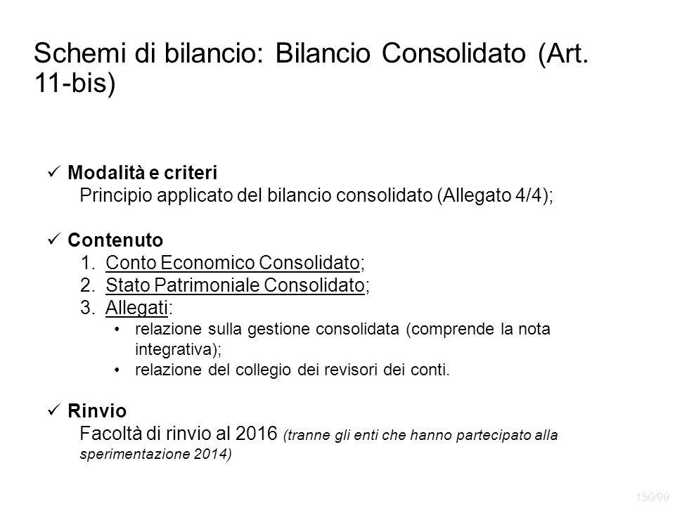 Schemi di bilancio: Bilancio Consolidato (Art. 11-bis)