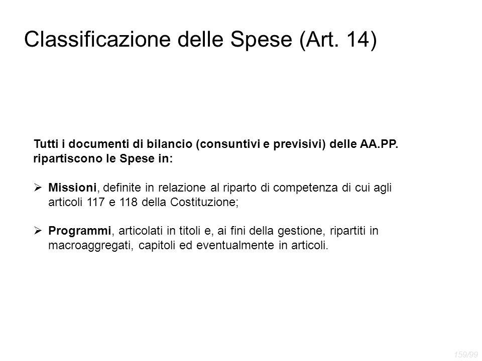 Classificazione delle Spese (Art. 14)