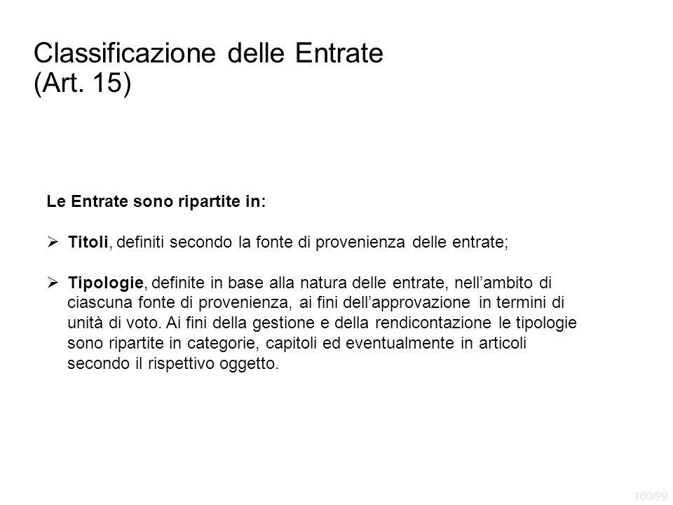 Classificazione delle Entrate (Art. 15)