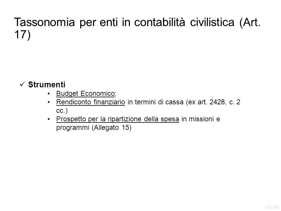 Tassonomia per enti in contabilità civilistica (Art. 17)