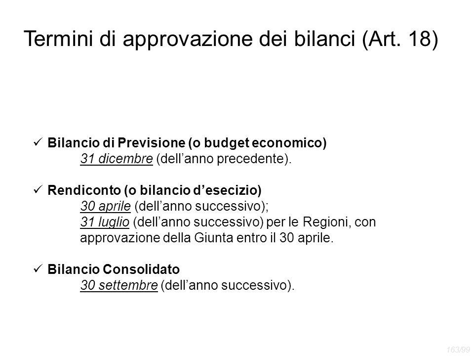 Termini di approvazione dei bilanci (Art. 18)