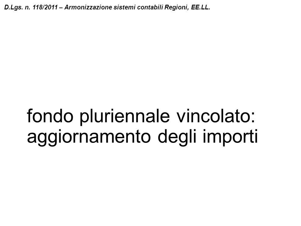 fondo pluriennale vincolato: aggiornamento degli importi