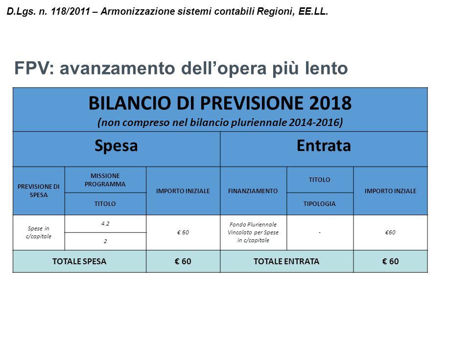 BILANCIO DI PREVISIONE 2018