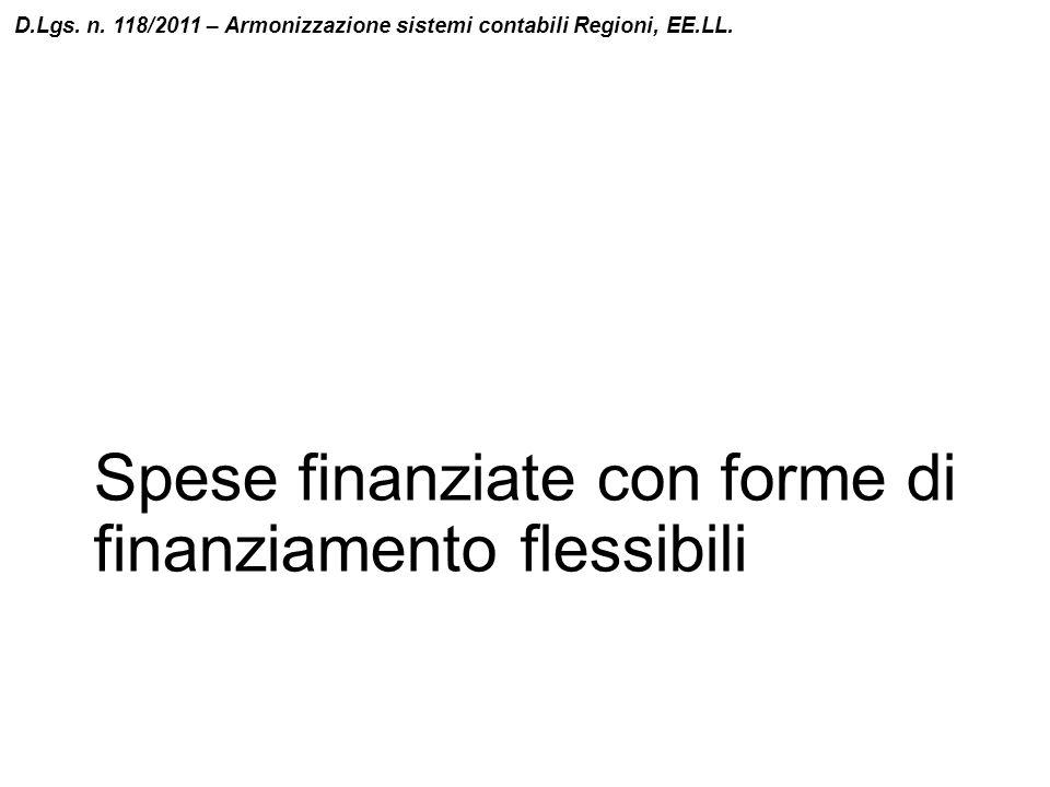 Spese finanziate con forme di finanziamento flessibili