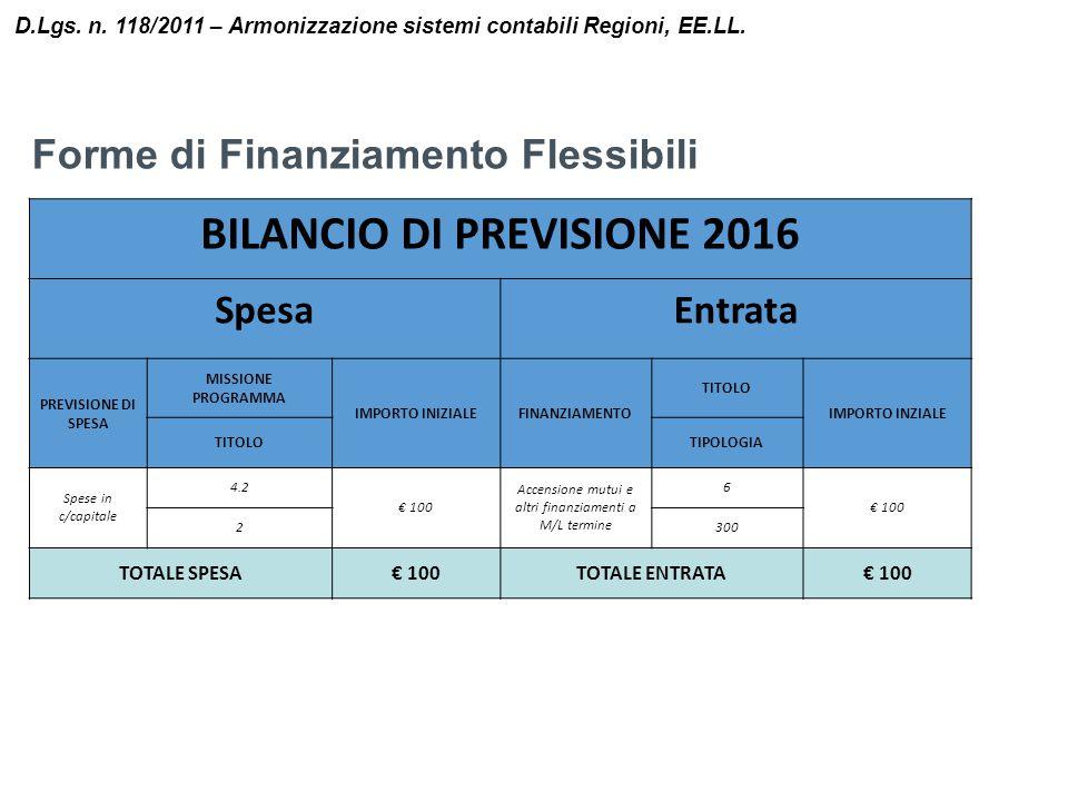 BILANCIO DI PREVISIONE 2016