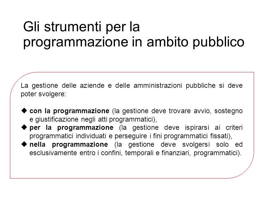 Gli strumenti per la programmazione in ambito pubblico