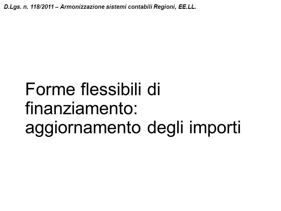 Forme flessibili di finanziamento: aggiornamento degli importi