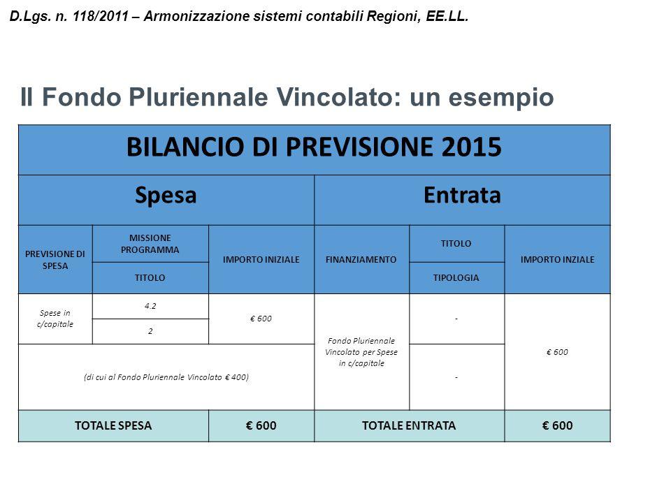 BILANCIO DI PREVISIONE 2015