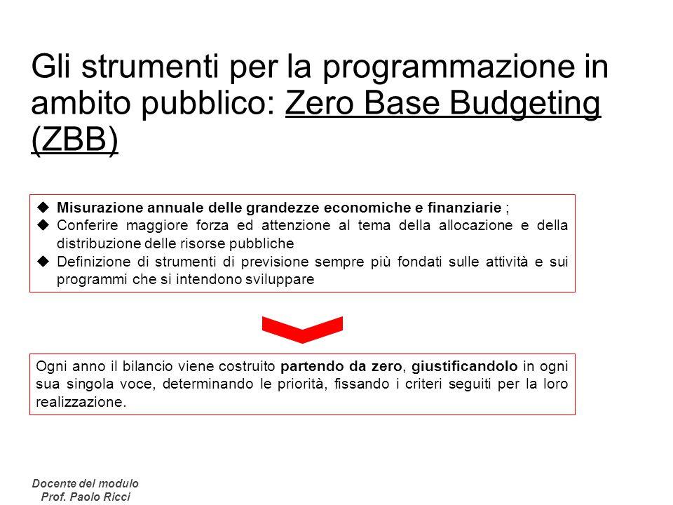 Gli strumenti per la programmazione in ambito pubblico: Zero Base Budgeting (ZBB)
