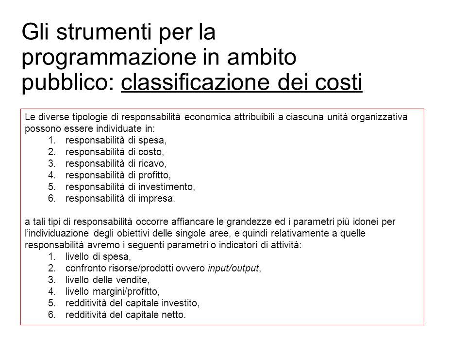Gli strumenti per la programmazione in ambito pubblico: classificazione dei costi