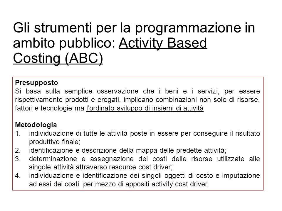 Gli strumenti per la programmazione in ambito pubblico: Activity Based Costing (ABC)