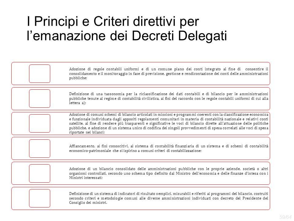 I Principi e Criteri direttivi per l'emanazione dei Decreti Delegati