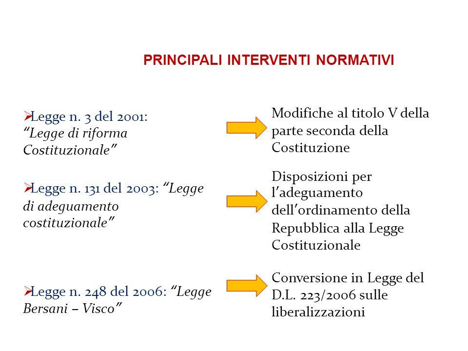 PRINCIPALI INTERVENTI NORMATIVI