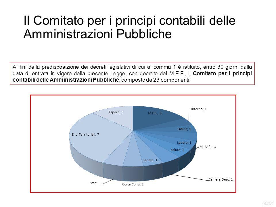 Il Comitato per i principi contabili delle Amministrazioni Pubbliche