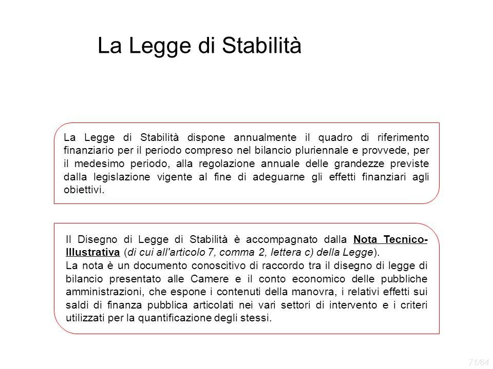 La Legge di Stabilità