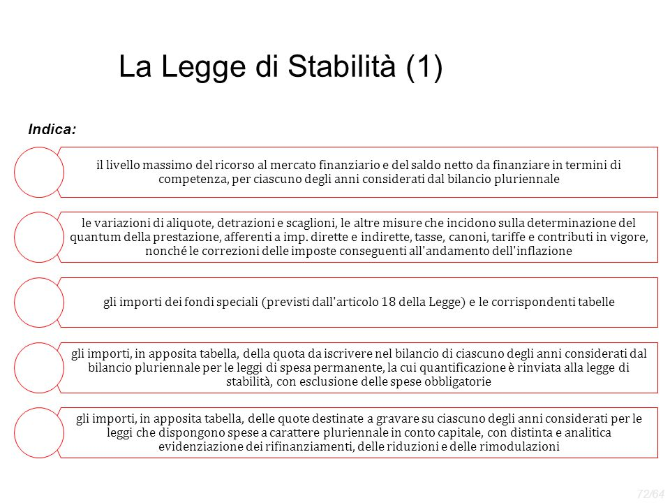 La Legge di Stabilità (1)