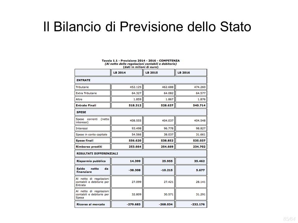 Il Bilancio di Previsione dello Stato