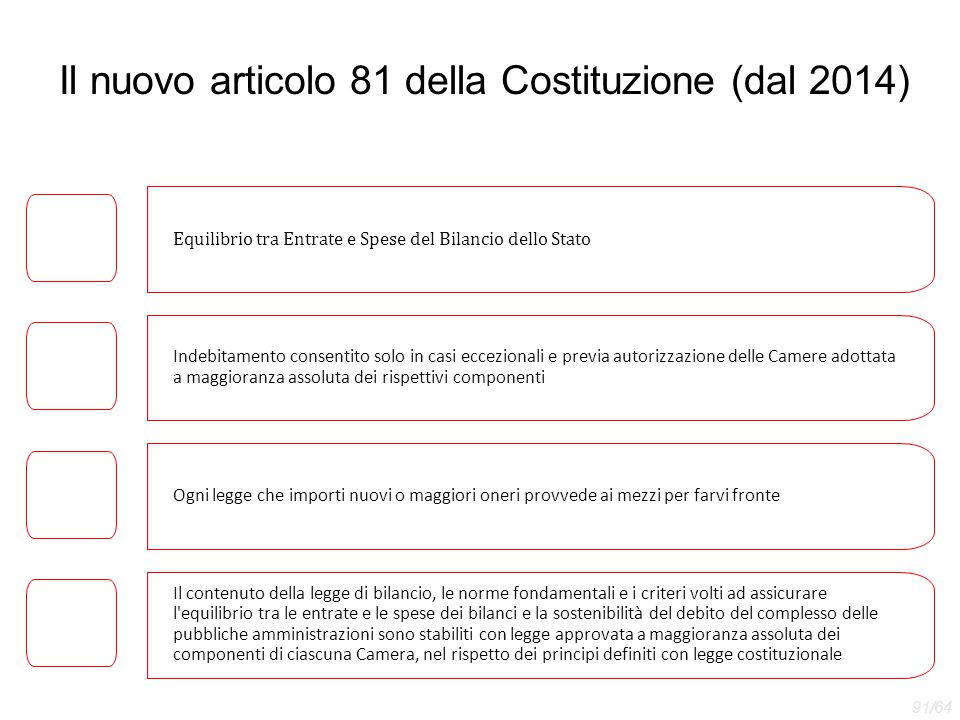 Il nuovo articolo 81 della Costituzione (dal 2014)