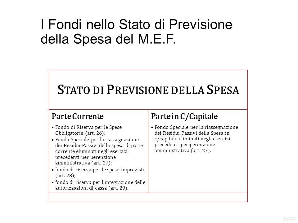 I Fondi nello Stato di Previsione della Spesa del M.E.F.