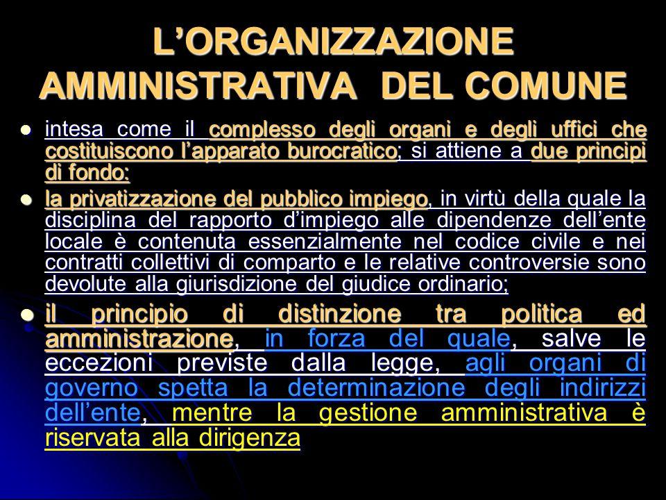 L'ORGANIZZAZIONE AMMINISTRATIVA DEL COMUNE