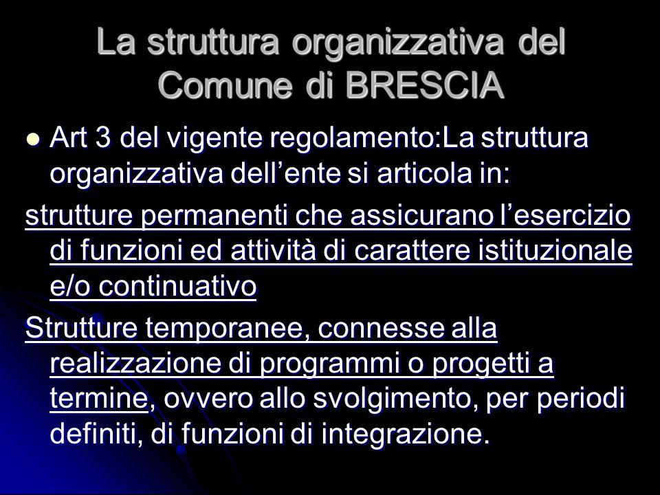 La struttura organizzativa del Comune di BRESCIA