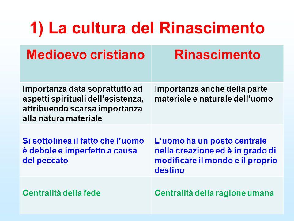1) La cultura del Rinascimento