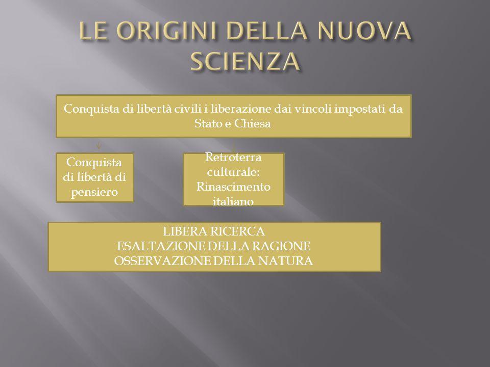 LE ORIGINI DELLA NUOVA SCIENZA