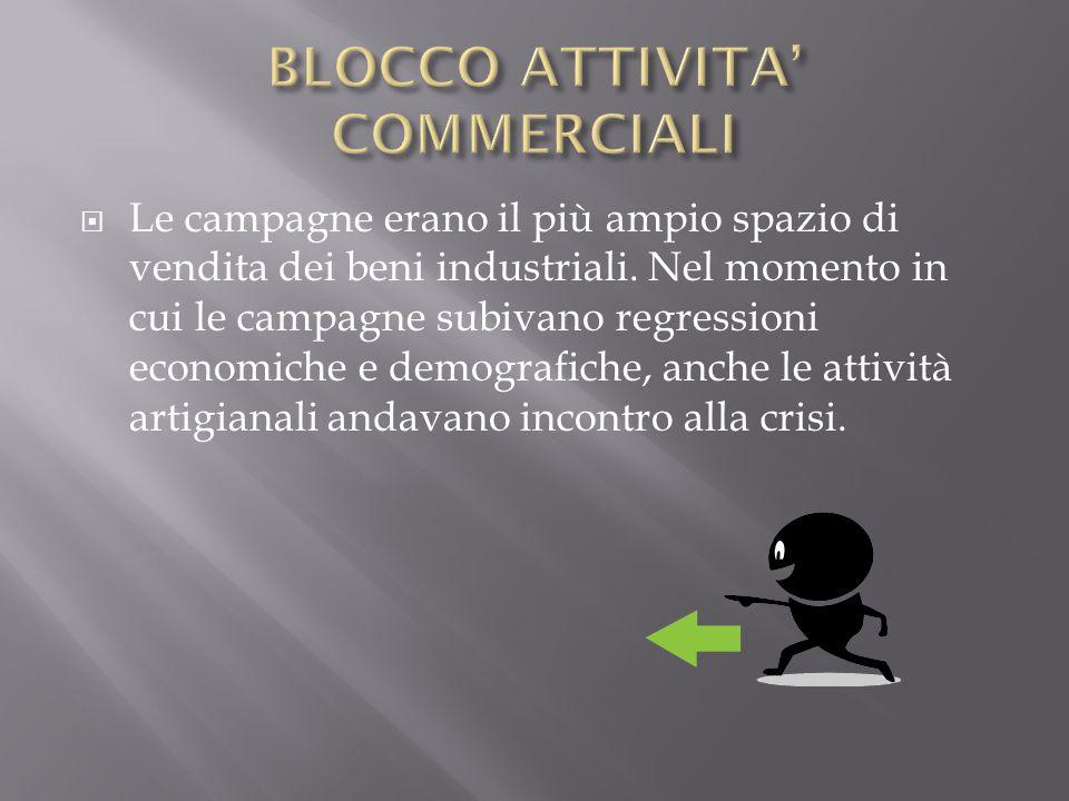 BLOCCO ATTIVITA' COMMERCIALI