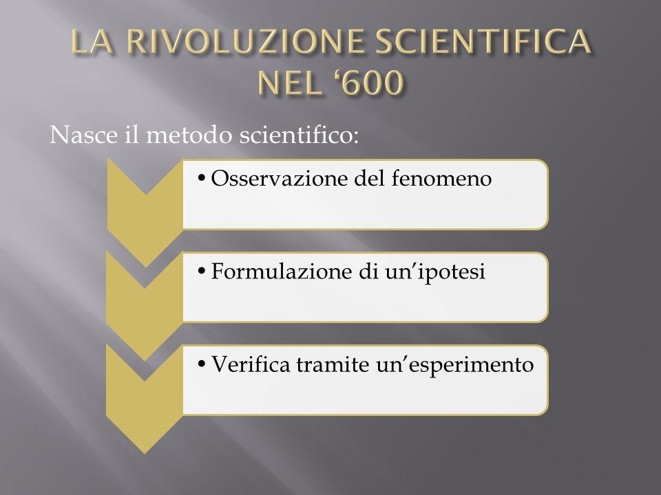 LA RIVOLUZIONE SCIENTIFICA NEL '600