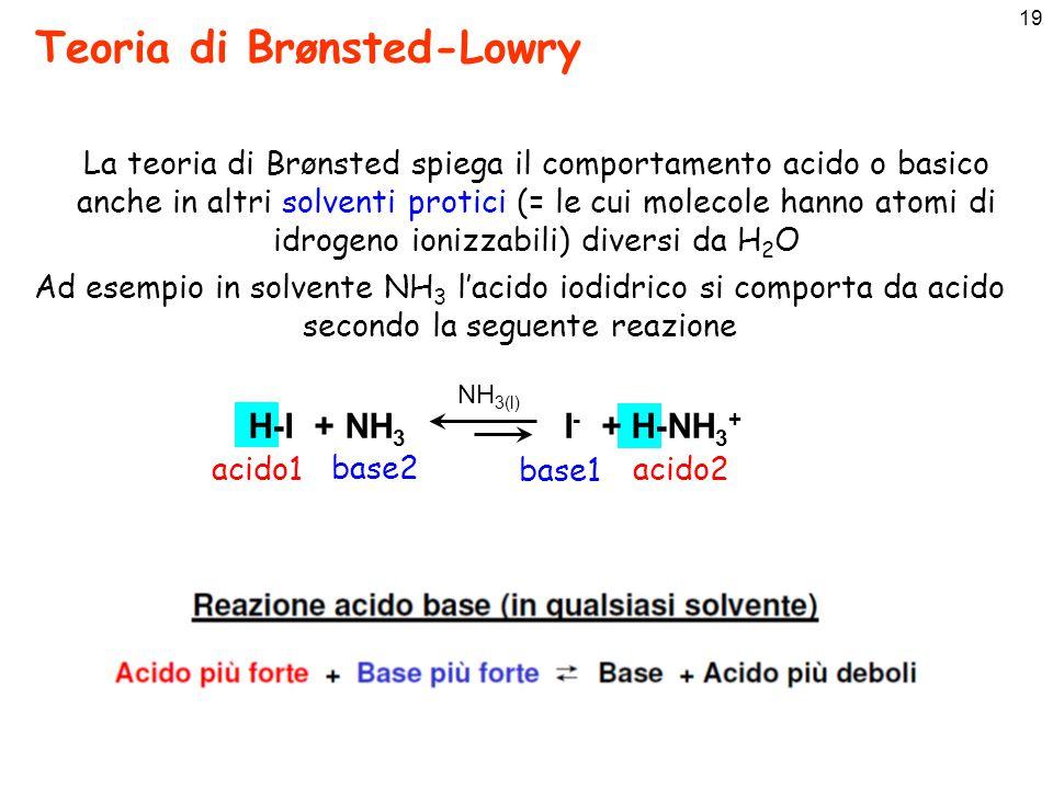 Teoria di Brønsted-Lowry