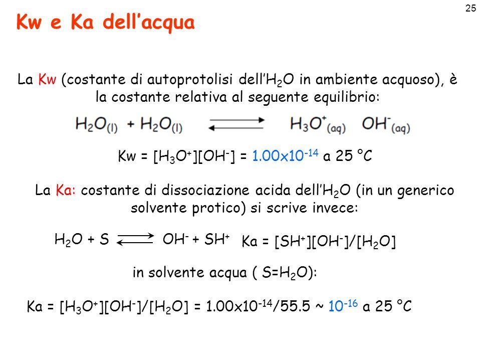 Kw e Ka dell'acqua La Kw (costante di autoprotolisi dell'H2O in ambiente acquoso), è la costante relativa al seguente equilibrio: