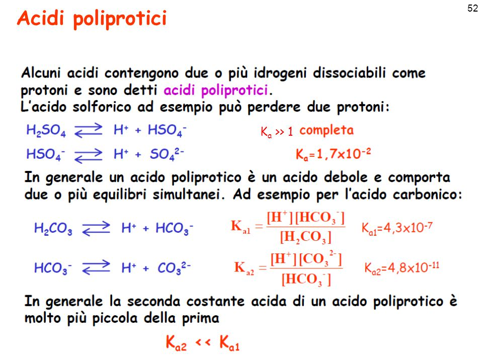 Acidi poliprotici Ka >> 1