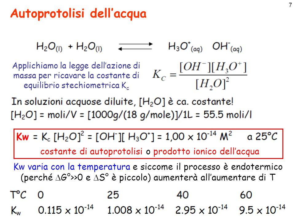 costante di autoprotolisi o prodotto ionico dell'acqua