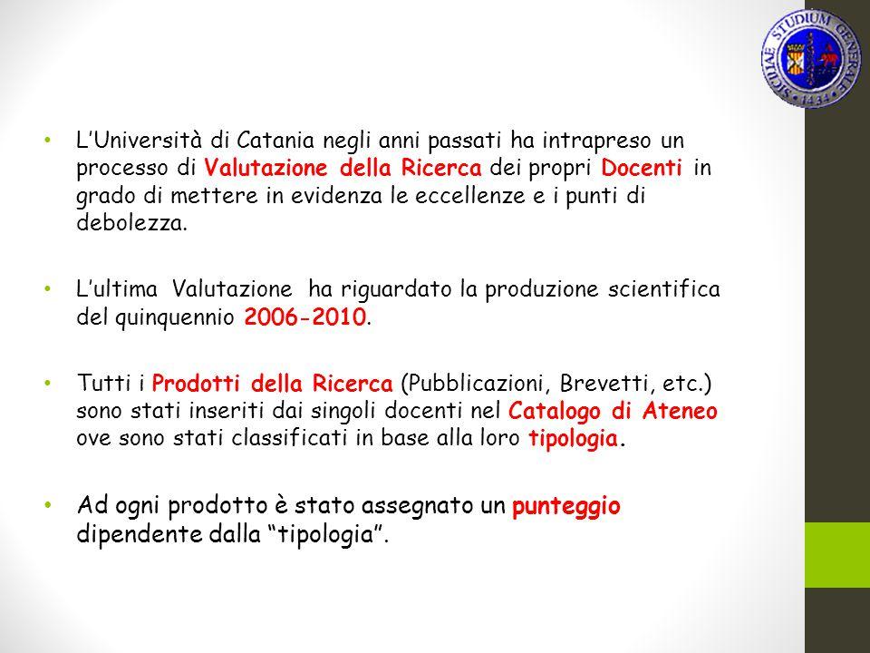 L'Università di Catania negli anni passati ha intrapreso un processo di Valutazione della Ricerca dei propri Docenti in grado di mettere in evidenza le eccellenze e i punti di debolezza.