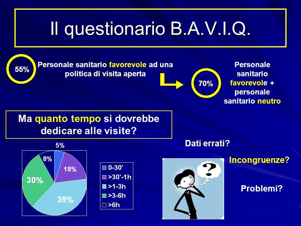 Il questionario B.A.V.I.Q. Personale sanitario favorevole ad una politica di visita aperta.