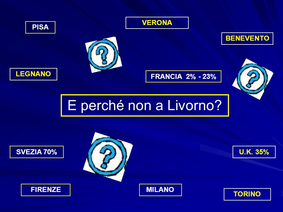 E perché non a Livorno VERONA PISA BENEVENTO LEGNANO FRANCIA 2% - 23%