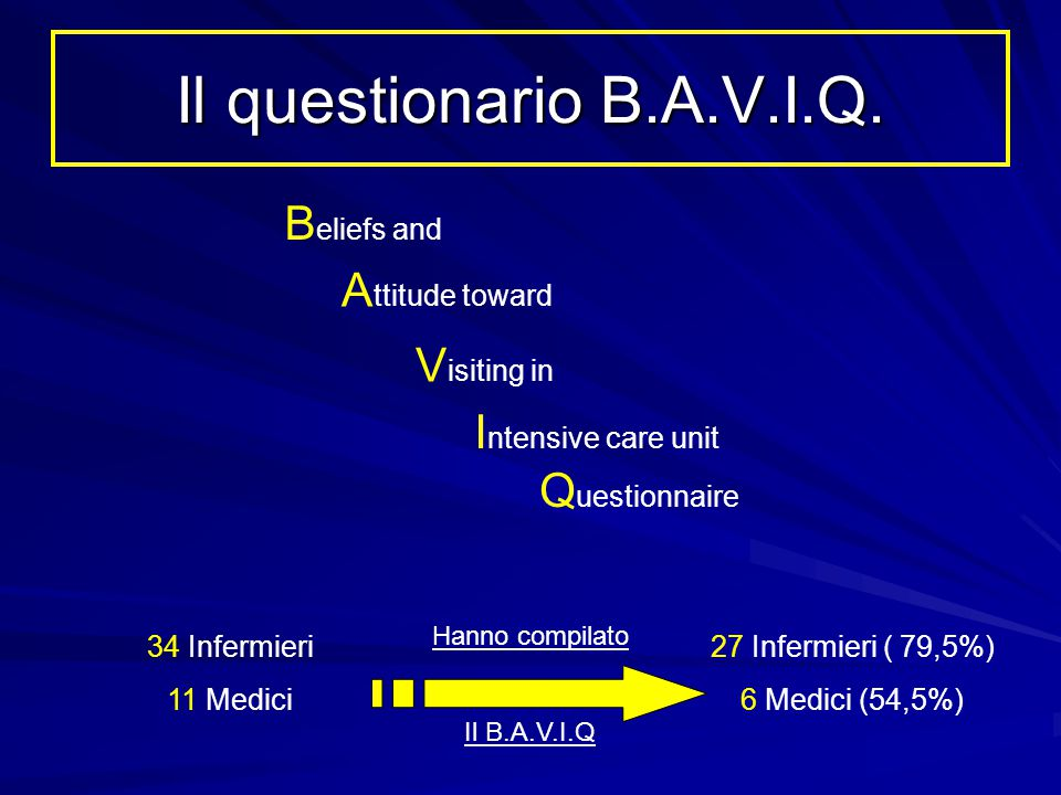 Il questionario B.A.V.I.Q. Beliefs and Attitude toward Visiting in