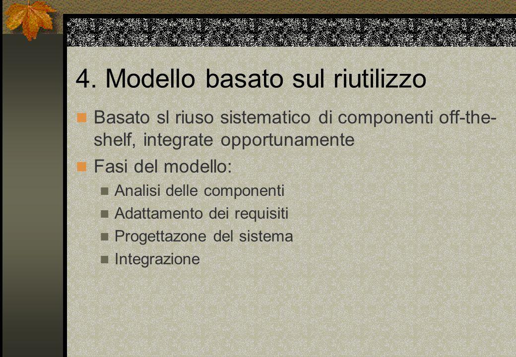 4. Modello basato sul riutilizzo