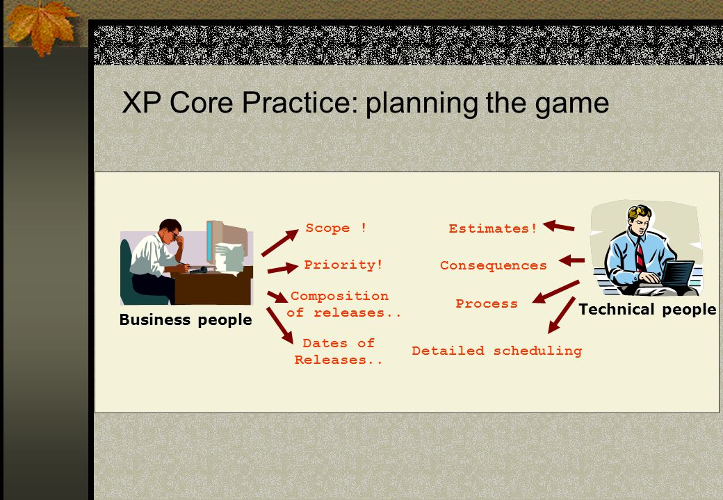 XP Core Practice: planning the game