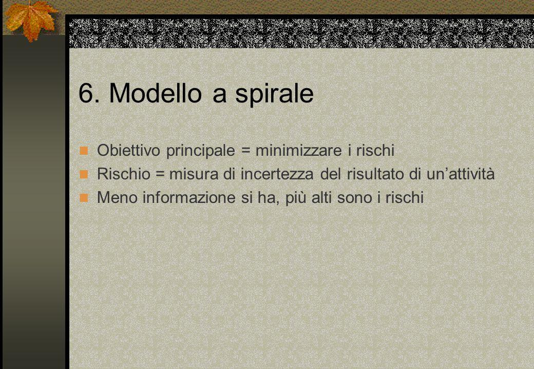 6. Modello a spirale Obiettivo principale = minimizzare i rischi