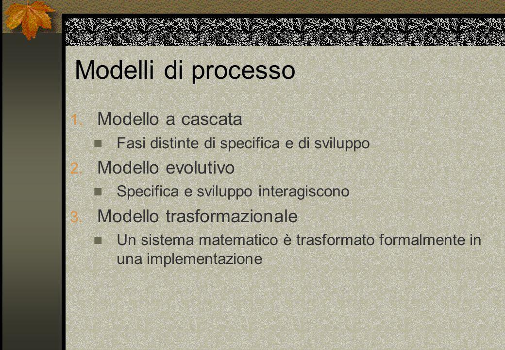 Modelli di processo Modello a cascata Modello evolutivo
