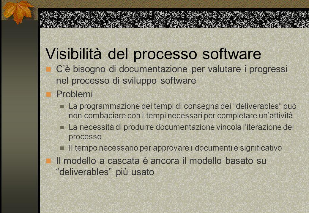 Visibilità del processo software