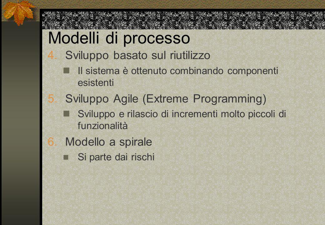Modelli di processo Sviluppo basato sul riutilizzo