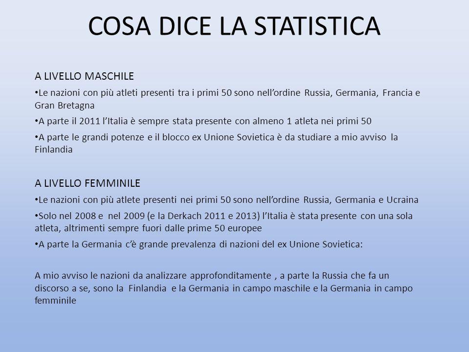 COSA DICE LA STATISTICA